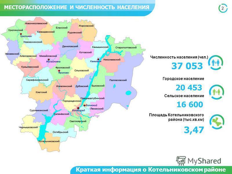 о Котельниковском районе