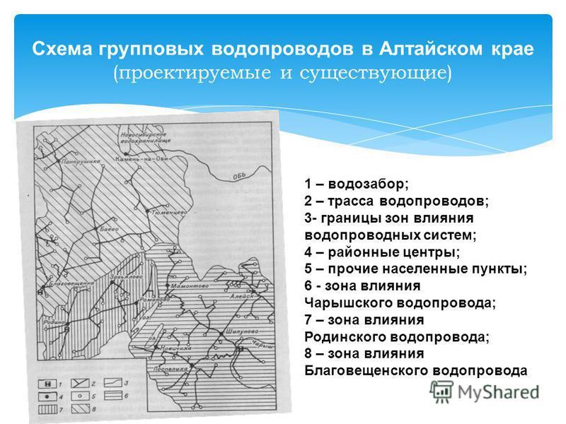 Схема групповых водопроводов в Алтайском крае (проектируемые и существующие) 1 – водозабор; 2 – трасса водопроводов; 3- границы зон влияния водопроводных систем; 4 – районные центры; 5 – прочие населенные пункты; 6 - зона влияния Чарышского водопрово