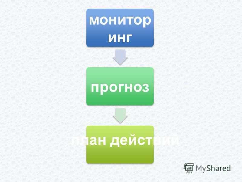 монитор инг прогноз план действий