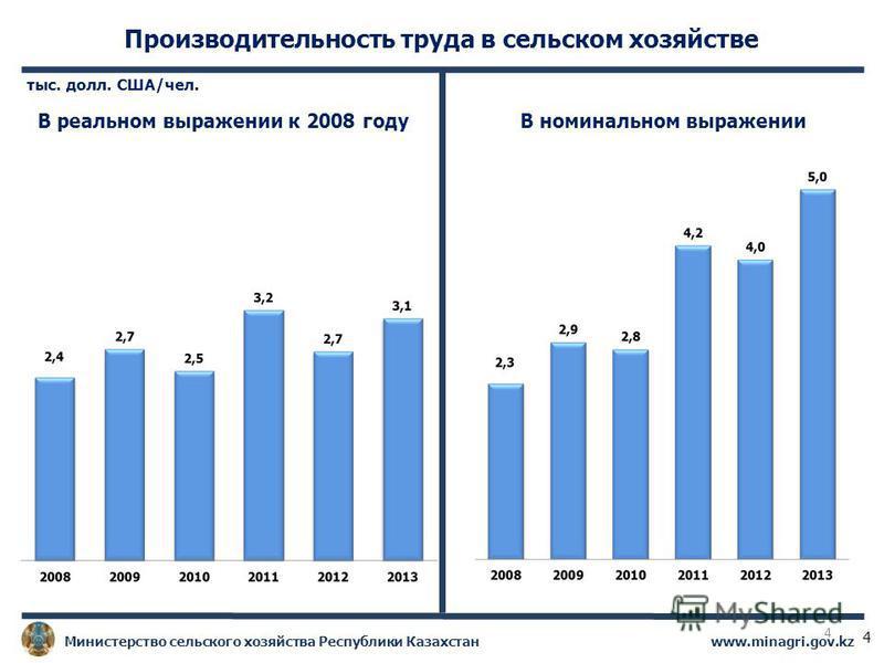 4 www.minagri.gov.kz Министерство сельского хозяйства Республики Казахстан Производительность труда в сельском хозяйстве тыс. долл. США/чел. В реальном выражении к 2008 годуВ номинальном выражении 4