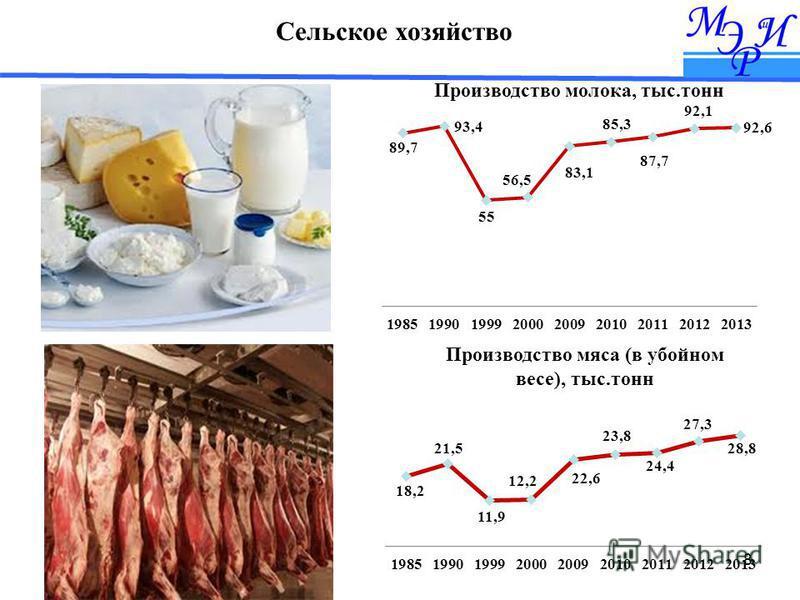 8 Производство молока, тыс.тонн Производство мяса (в убойном весе), тыс.тонн Сельское хозяйство