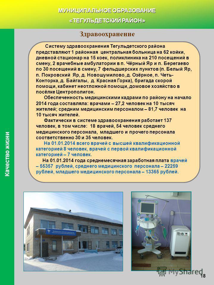 Здравоохранение Систему здравоохранения Тегульдетского района представляют 1 районная центральная больница на 62 койки, дневной стационар на 15 коек, поликлиника на 210 посещений в смену, 2 врачебные амбулатории в п. Чёрный Яр и п. Берегаево по 30 по