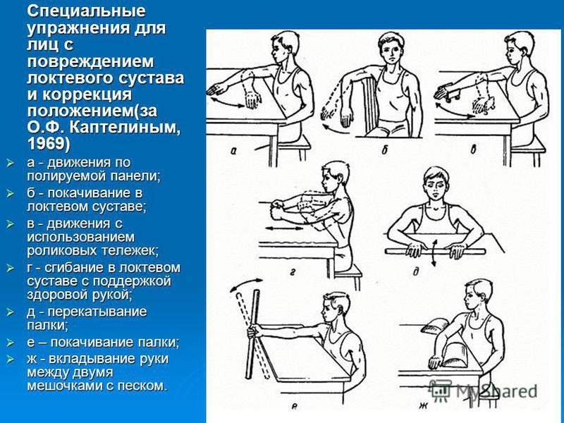Специальные упражнения для лиц с повреждением локтевого сустава и коррекция положением(за О.Ф. Каптелиным, 1969) а - движения по полируемой панели; а - движения по полируемой панели; б - покачивание в локтевом суставе; б - покачивание в локтевом суст