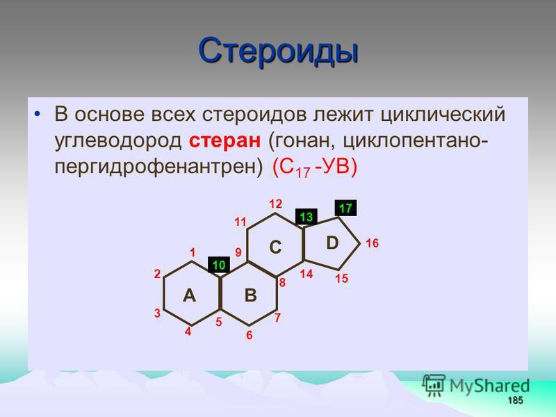 Стероиды 185 В основе всех стероидов лежит циклический углеводород стеран (гонан, циклопентано- пергидрофенантрин) (С 17 -УВ) AB C D 1 2 3 4 5 6 7 8 9 10 11 12 13 14 15 16 17
