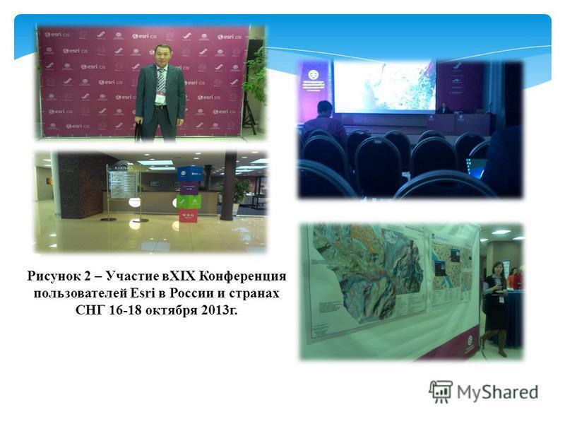 Рисунок 2 – Участие вXIX Конференция пользователей Esri в России и странах СНГ 16-18 октября 2013 г.