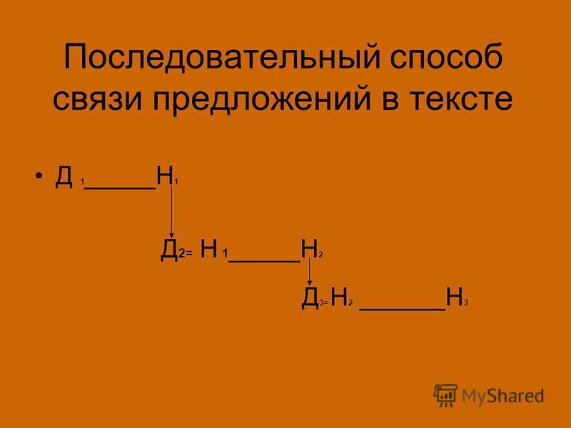 Последовательный способ связи предложений в тексте Д 1 _____Н 1 Д 2= Н 1 _____Н 2 Д 3= Н 2 ______Н 3