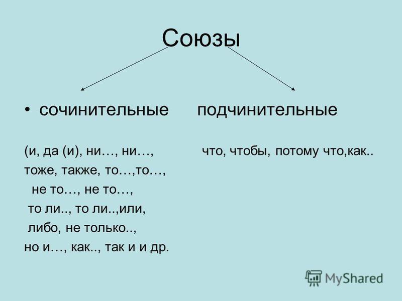 Союзы сочинительные подчинительные (и, да (и), ни…, ни…, что, чтобы, потому что,как.. тоже, также, то…,то…, не то…, не то…, то ли.., то ли..,или, либо, не только.., но и…, как.., так и и др.