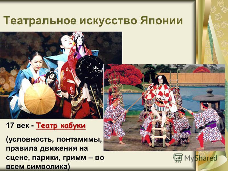 Театральное искусство Японии Театр кабуки 17 век - Театр кабуки (условность, пантомимы, правила движения на сцене, парики, гримм – во всем символика)