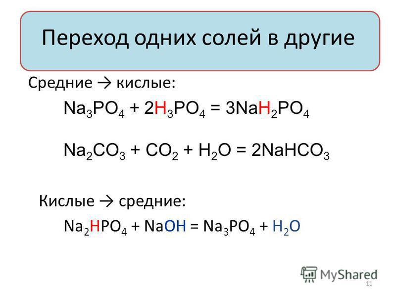 11 Переход одних солей в другие Средние кислые: Na 3 PO 4 + 2H 3 PO 4 = 3NaH 2 PO 4 Na 2 CO 3 + CO 2 + H 2 O = 2NaHCO 3 Кислые средние: Na 2 HPO 4 + NaOH = Na 3 PO 4 + H 2 O