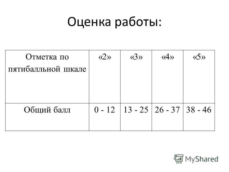 Оценка работы: Отметка по пятибалльной шкале «2»«3»«4»«5» Общий балл 0 - 1213 - 2526 - 3738 - 46
