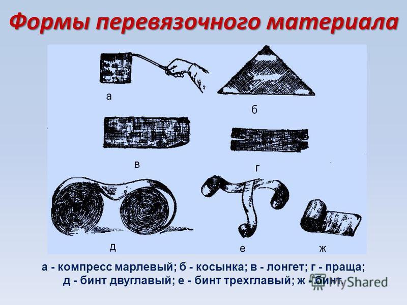 Формы перевязочного материала а - компресс марлевый; б - косынка; в - лонгет; г - праща; д - бинт двуглавый; е - бинт трехглавый; ж - бинт.