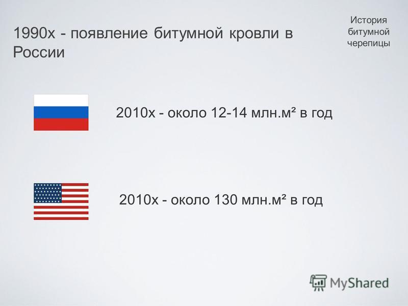 История битумной черепицы 1990 х - появление битумной кровли в России 2010 х - около 12-14 млн.м² в год 2010 х - около 130 млн.м² в год