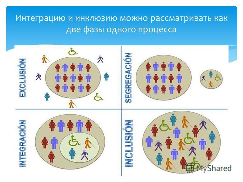 Интеграцию и инклюзию можно рассматривать как две фазы одного процесса