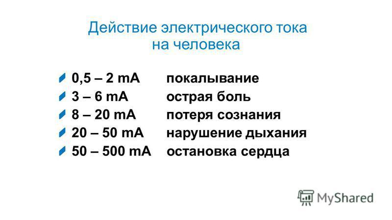 Действие электрического тока на человека 0,5 – 2 mA покалывание 3 – 6 mA острая боль 8 – 20 mA потеря сознания 20 – 50 mA нарушение дыхания 50 – 500 ma остановка сердца