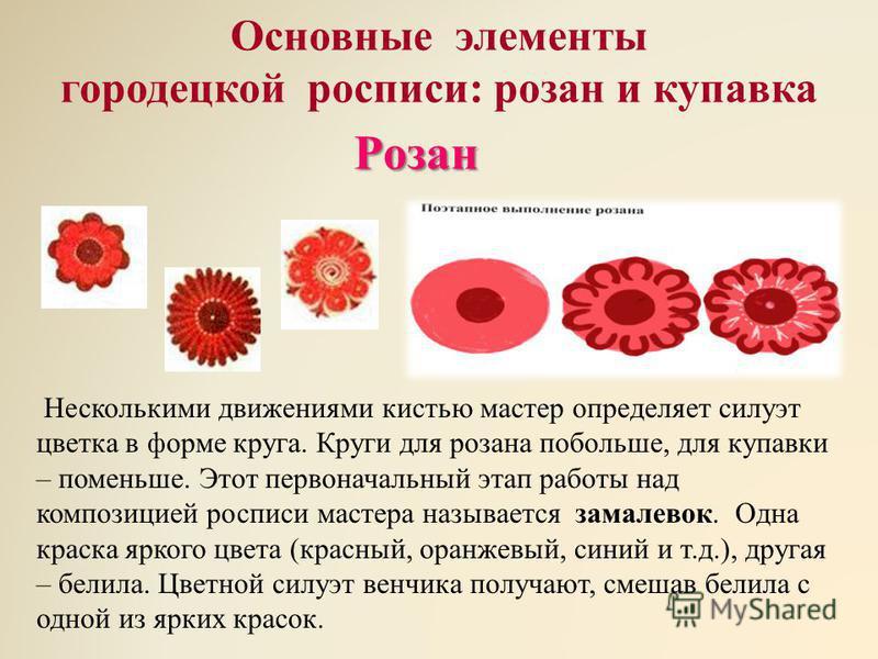 Основные элементы городецкой росписи: розан и купавка Розан Розан Несколькими движениями кистью мастер определяет силуэт цветка в форме круга. Круги для розана побольше, для купавки – поменьше. Этот первоначальный этап работы над композицией росписи