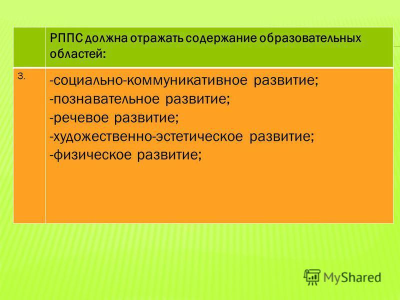 РППС должна отражать содержание образовательных областей: 3. -социально-коммуникативное развитие; -познавательное развитие; -речевое развитие; -художественно-эстетическое развитие; -физическое развитие;