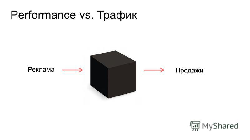 Реклама Продажи Performance vs. Трафик