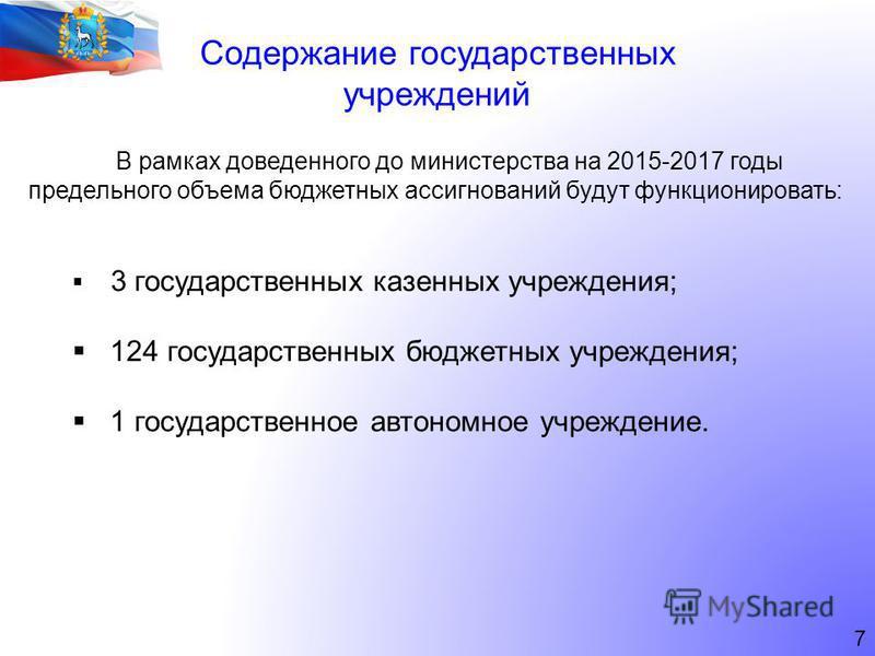7 Содержание государственных учреждений В рамках доведенного до министерства на 2015-2017 годы предельного объема бюджетных ассигнований будут функционировать: 3 государственных казенных учреждения; 124 государственных бюджетных учреждения; 1 государ