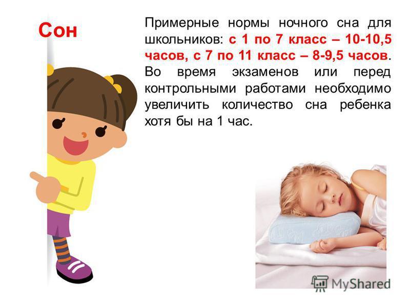 Сон Примерные нормы ночного сна для школьников: с 1 по 7 класс – 10-10,5 часов, с 7 по 11 класс – 8-9,5 часов. Во время экзаменов или перед контрольными работами необходимо увеличить количество сна ребенка хотя бы на 1 час.