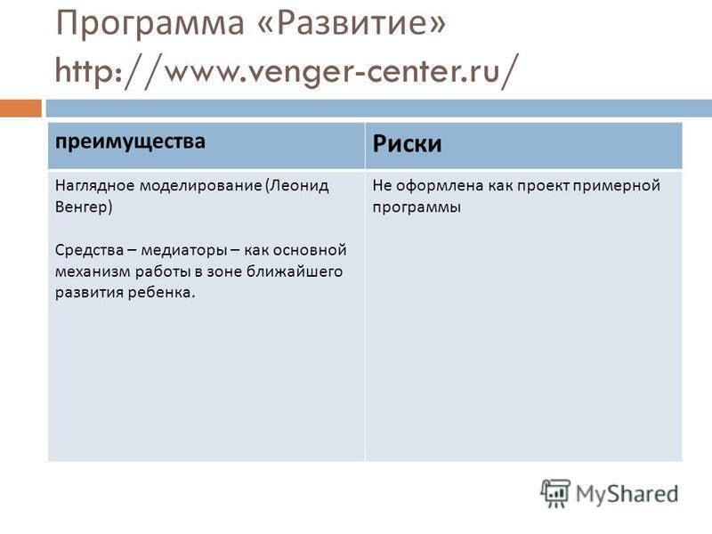 Программа « Развитие » http://www.venger-center.ru/ преимущества Риски Наглядное моделирование ( Леонид Венгер ) Средства – медиаторы – как основной механизм работы в зоне ближайшего развития ребенка. Не оформлена как проект примерной программы