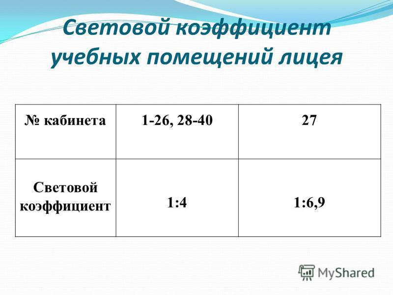 Световой коэффициент учебных помещений лицея кабинета 1-26, 28-4027 Световой коэффициент 1:41:6,9