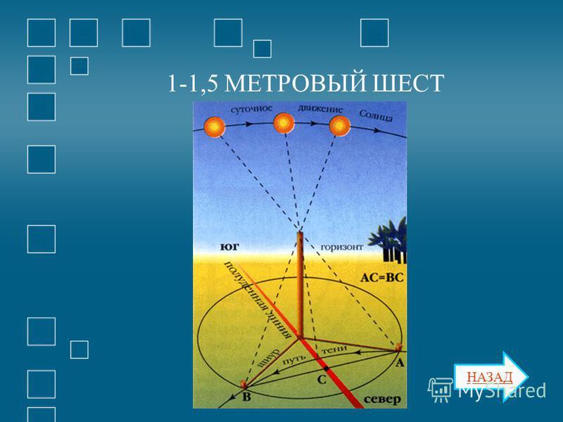 НАЗАД 1-1,5 МЕТРОВЫЙ ШЕСТ