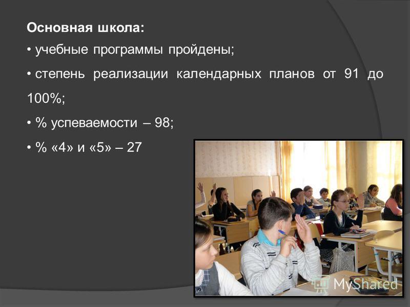 Основная школа: учебные программы пройдены; степень реализации календарных планов от 91 до 100%; % успеваемости – 98; % «4» и «5» – 27