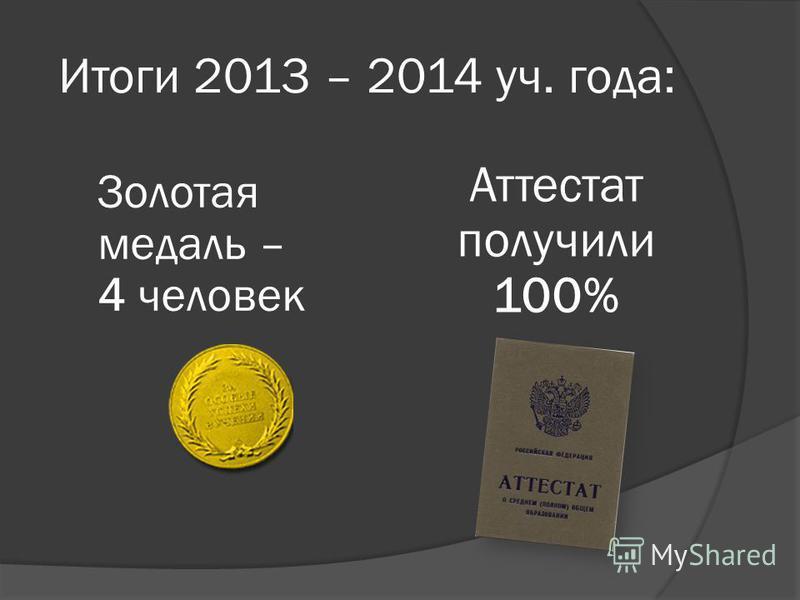 Итоги 2013 – 2014 уч. года: Золотая медаль – 4 человек Аттестат получили 100%