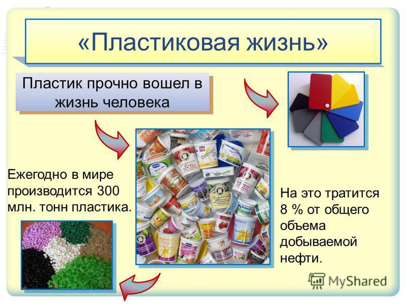 «Пластиковая жизнь» Пластик прочно вошел в жизнь человека Ежегодно в мире производится 300 млн. тонн пластика. На это тратится 8 % от общего объема добываемой нефти.