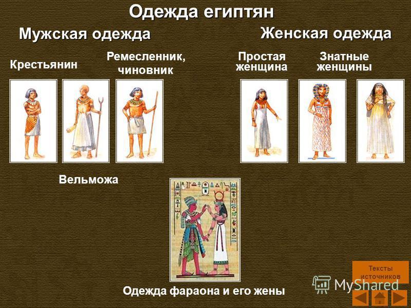 Тексты источников Простая женщина Женская одежда Мужская одежда Крестьянин Одежда фараона и его жены Одежда египтян Ремесленник, чиновник Вельможа Знатные женщины