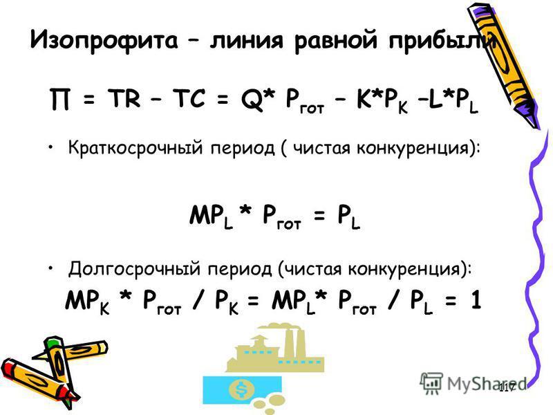 117 Изопрофита – линия равной прибыли = TR – TC = Q* P гот – K*P K –L*P L Краткосрочный период ( чистая конкуренция): MP L * P гот = P L Долгосрочный период (чистая конкуренция): MP K * P гот / P K = MP L * P гот / P L = 1