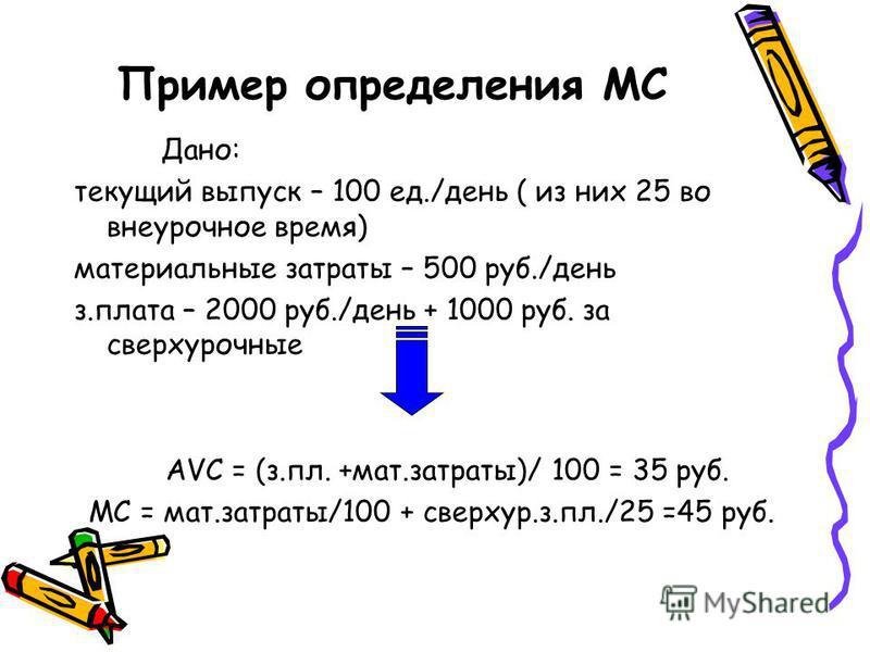 Пример определения МС Дано: текущий выпуск – 100 ед./день ( из них 25 во внеурочное время) материальные затраты – 500 руб./день з.плата – 2000 руб./день + 1000 руб. за сверхурочные AVC = (з.пл. +мат.затраты)/ 100 = 35 руб. МС = мат.затраты/100 + свер