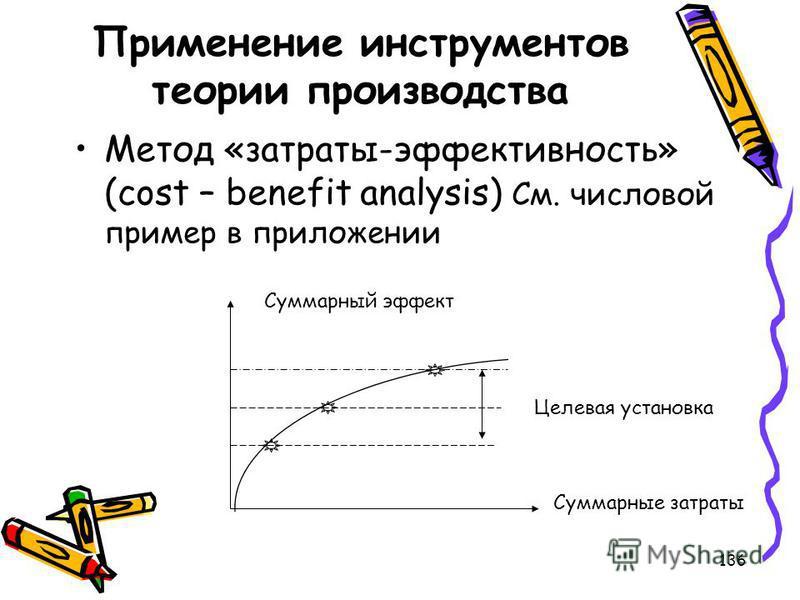 136 Применение инструментов теории производства Метод «затраты-эффективность» (cost – benefit analysis) См. числовой пример в приложении Суммарный эффект Суммарные затраты Целевая установка