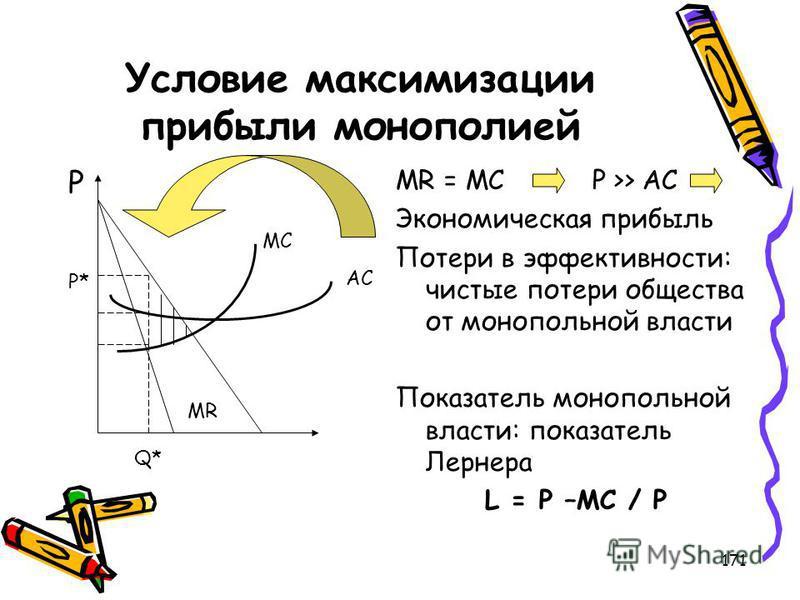 171 Условие максимизации прибыли монополией Р MR = MC P >> AC Экономическая прибыль Потери в эффективности: чистые потери общества от монопольной власти Показатель монопольной власти: показатель Лернера L = P –MC / P MR AC MC P* Q*