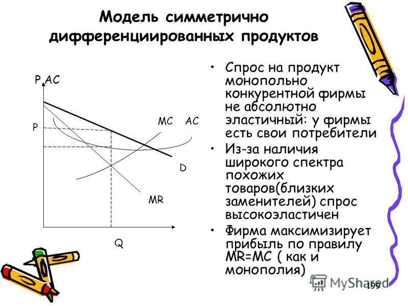 199 Модель симметрично дифференциированных продуктов P,AC Спрос на продукт монопольно конкурентной фирмы не абсолютно эластичный: у фирмы есть свои потребители Из-за наличия широкого спектра похожих товаров(близких заменителей) спрос высокоэластичен
