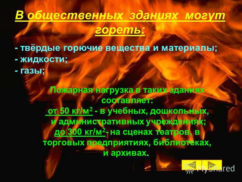Пожарная опасность общественных зданий обусловлена наличием: горючих веществ; горючих веществ; возможных источников зажигания; возможных источников зажигания; вероятных путей распространения пожара; вероятных путей распространения пожара; необходимых