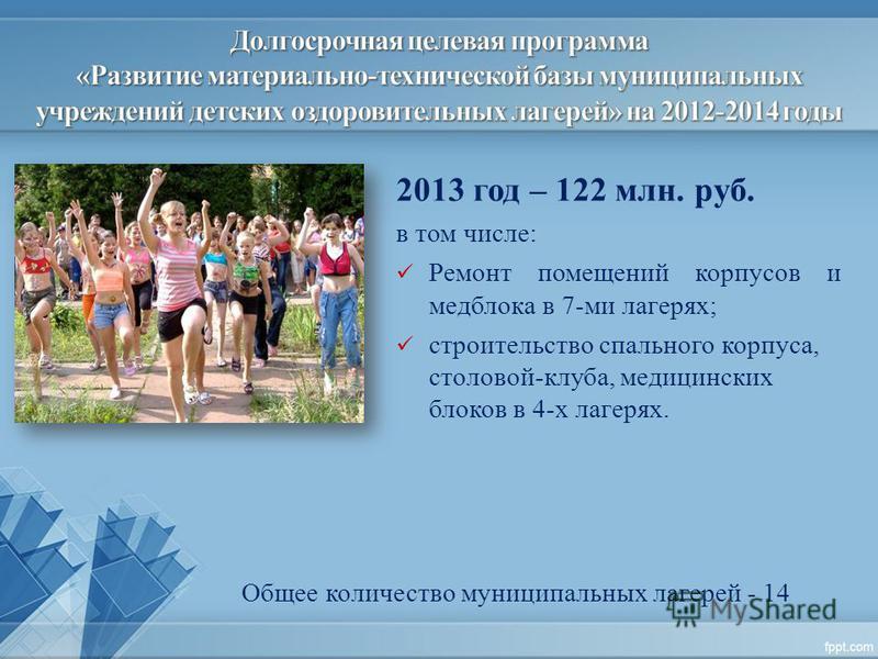 2013 год – 122 млн. руб. в том числе: Ремонт помещений корпусов и медблока в 7-ми лагерях; строительство спального корпуса, столовой-клуба, медицинских блоков в 4-х лагерях. Общее количество муниципальных лагерей - 14