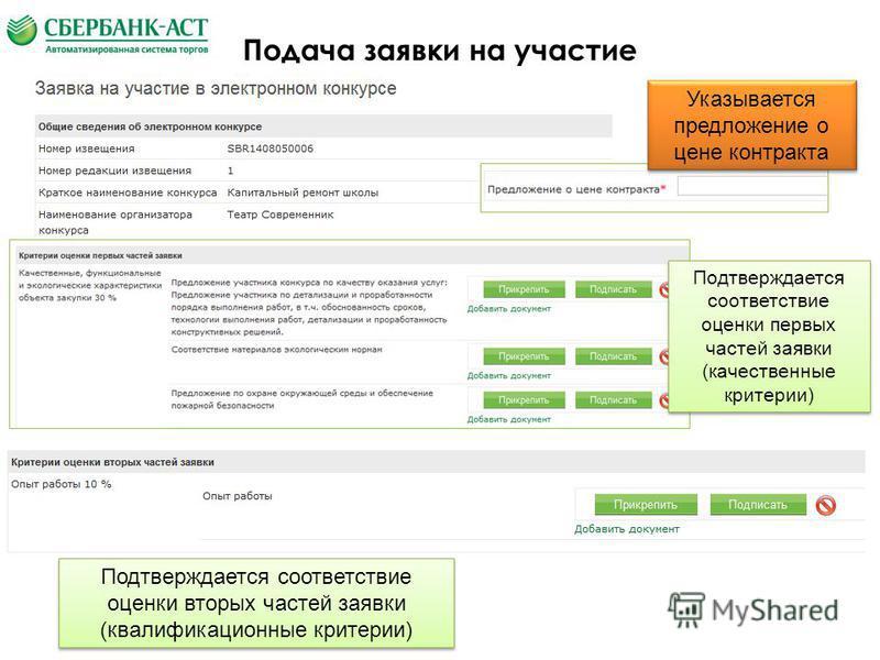 Подача заявки на участие Указывается предложение о цене контракта Подтверждается соответствие оценки первых частей заявки (качественные критерии) Подтверждается соответствие оценки вторых частей заявки (квалификационные критерии)