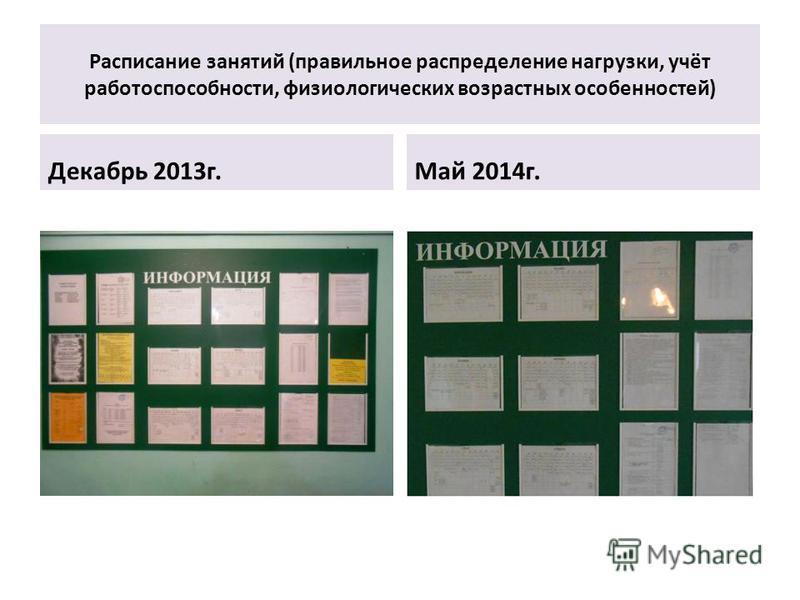 Расписание занятий (правильное распределение нагрузки, учёт работоспособности, физиологических возрастных особенностей) Декабрь 2013 г.Май 2014 г.