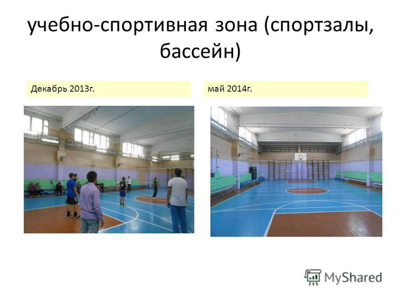учебно-спортивная зона (спортзалы, бассейн) Декабрь 2013 г.май 2014 г.