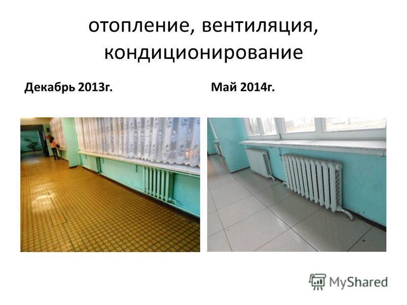 отопление, вентиляция, кондиционирование Декабрь 2013 г.Май 2014 г.
