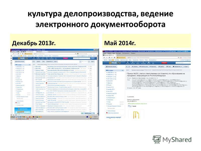 культура делопроизводства, ведение электронного документооборота Декабрь 2013 г.Май 2014 г.
