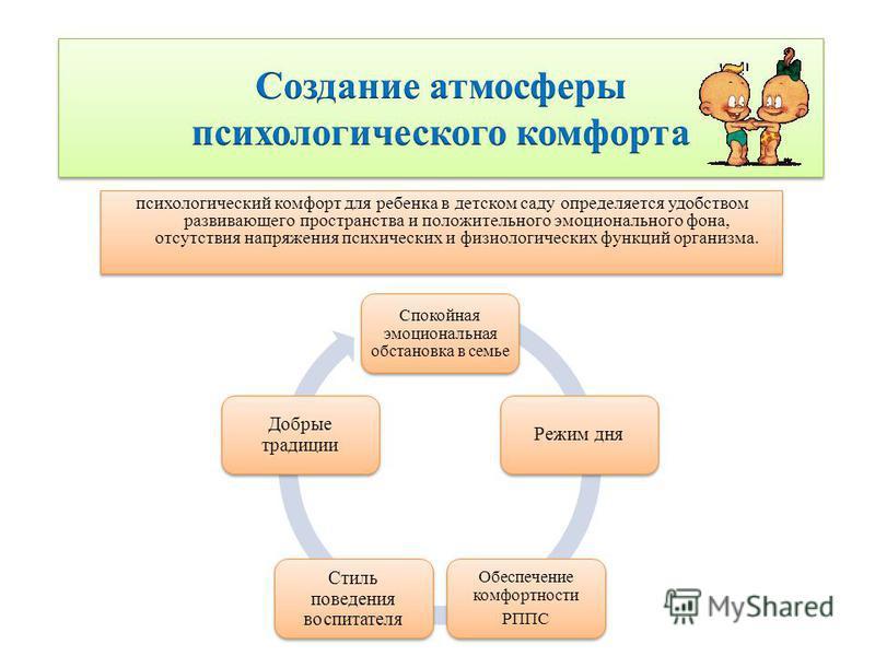 психологический комфорт для ребенка в детском саду определяется удобством развивающего пространства и положительного эмоционального фона, отсутствия напряжения психических и физиологических функций организма. Спокойная эмоциональная обстановка в семь