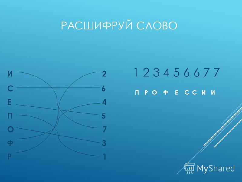 РАСШИФРУЙ СЛОВО И 2 1 2 3 4 5 6 6 7 7 С 6 Е 4 П 5 О 7 Ф 3 Р 1 ОПРФЕССИИ