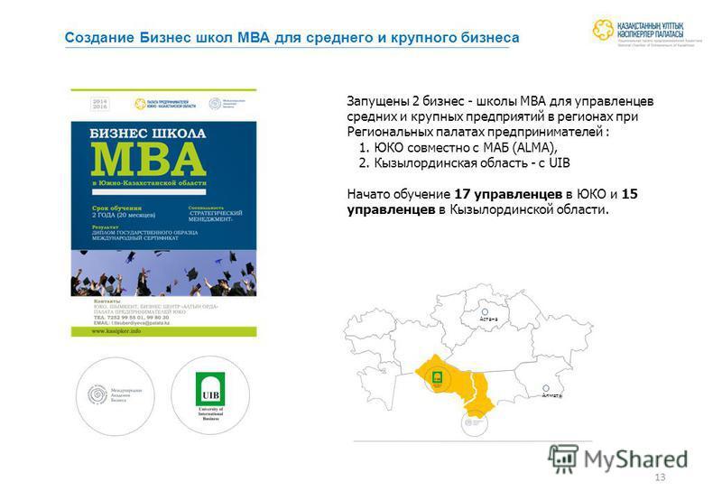 Создание Бизнес школ МВА для среднего и крупного бизнеса Запущены 2 бизнес - школы МВА для управленцев средних и крупных предприятий в регионах при Региональных палатах предпринимателей : 1. ЮКО совместно с МАБ (ALMA), 2. Кызылординская область - с U