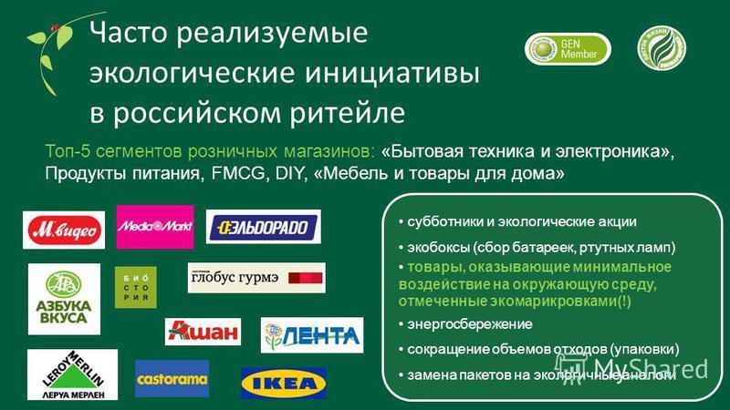 Часто реализуемые экологические инициативы в российском ритейле Топ-5 сегментов розничных магазинов: «Бытовая техника и электроника», Продукты питания, FMCG, DIY, «Мебель и товары для дома» субботники и экологические акции эко боксы (сбор батареек, р