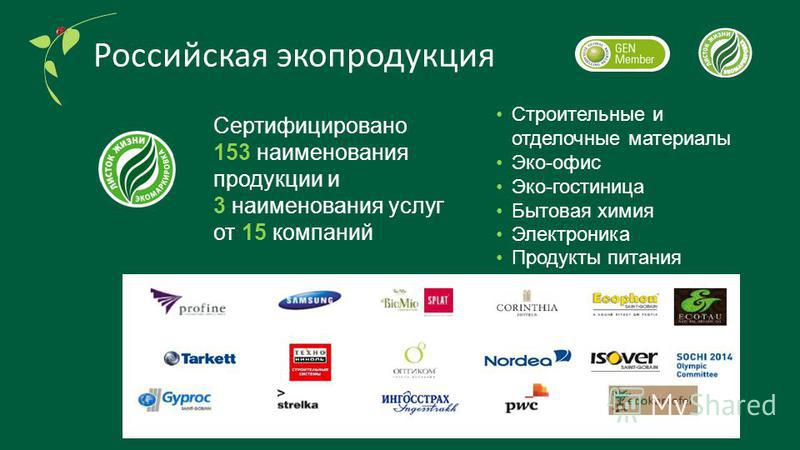 Российская эко продукция Строительные и отделочные материалы Эко-офис Эко-гостиница Бытовая химия Электроника Продукты питания Сертифицировано 153 наименования продукции и 3 наименования услуг от 15 компаний