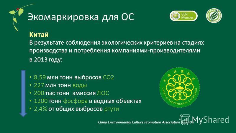 Китай В результате соблюдения экологических критериев на стадиях производства и потребления компаниями-производителями в 2013 году: 8,59 млн тонн выбросов СО2 227 млн тонн воды 200 тыс тонн эмиссия ЛОС 1200 тонн фосфора в водных объектах 2,4% от общи