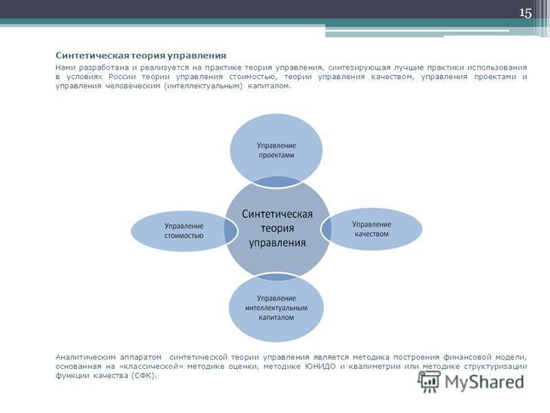 Синтетическая теория управления Нами разработана и реализуется на практике теория управления, синтезирующая лучшие практики использования в условиях России теории управления стоимостью, теории управления качеством, управления проектами и управления ч