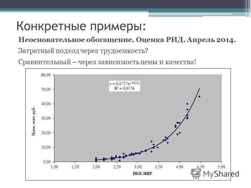 Конкретные примеры: Неосновательное обогащение. Оценка РИД. Апрель 2014. Затратный подход через трудоемкость? Сравнительный – через зависимость цены и качества!